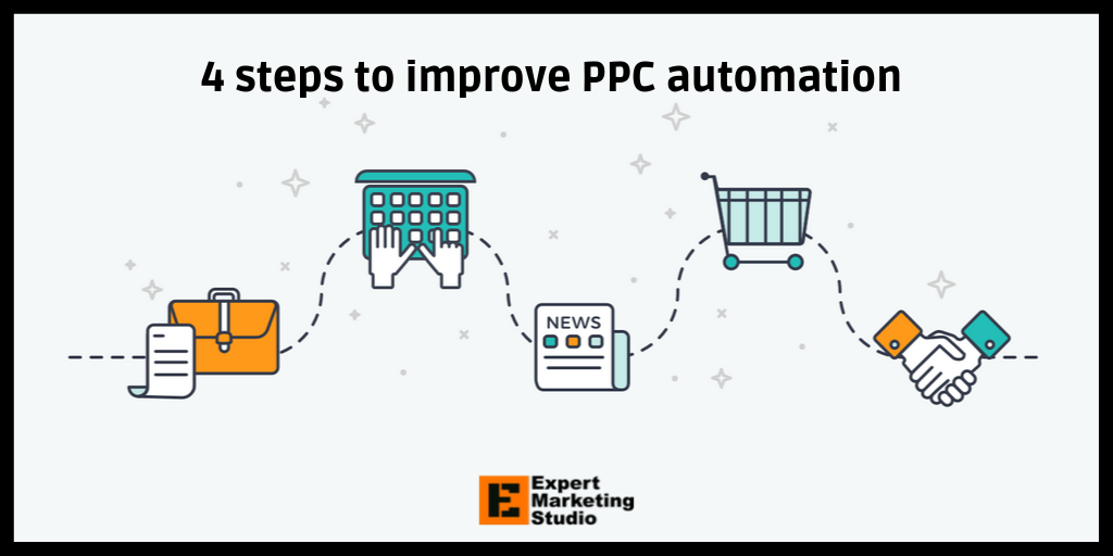 4 steps to improve PPC automation